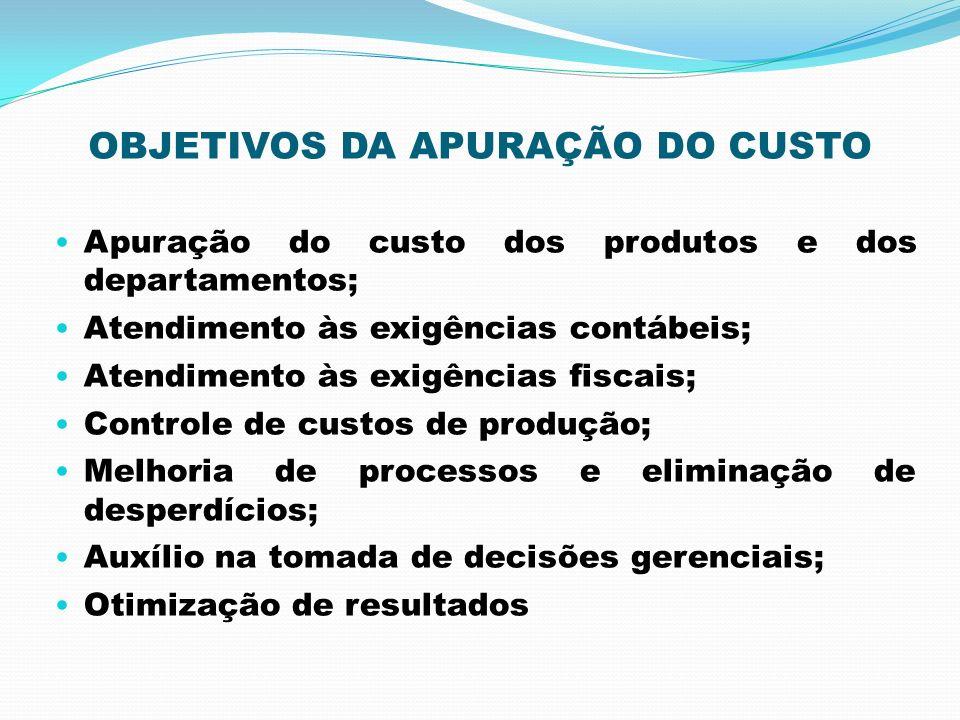 OBJETIVOS DA APURAÇÃO DO CUSTO Apuração do custo dos produtos e dos departamentos; Atendimento às exigências contábeis; Atendimento às exigências fisc