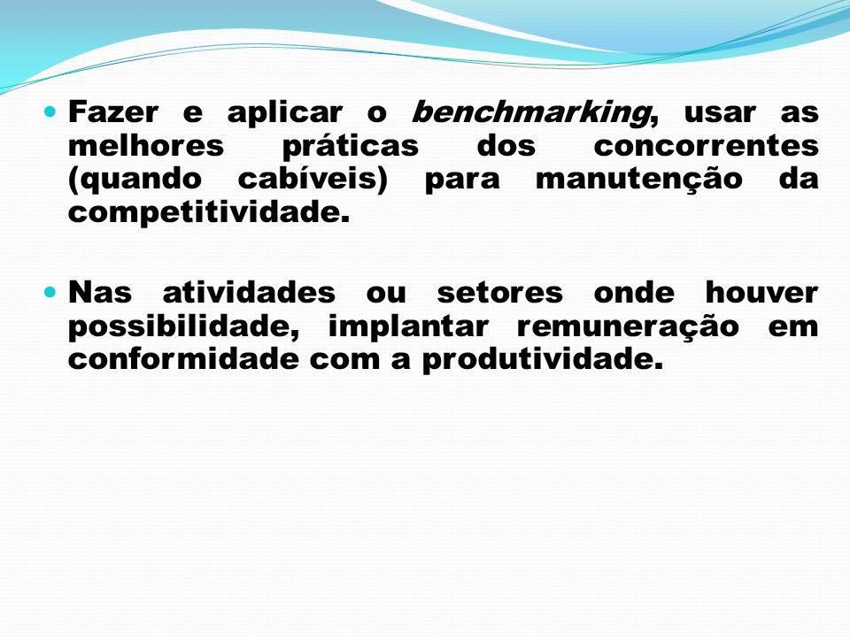 Fazer e aplicar o benchmarking, usar as melhores práticas dos concorrentes (quando cabíveis) para manutenção da competitividade. Nas atividades ou set