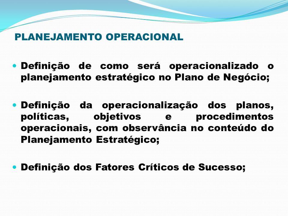 PLANEJAMENTO OPERACIONAL Definição de como será operacionalizado o planejamento estratégico no Plano de Negócio; Definição da operacionalização dos pl