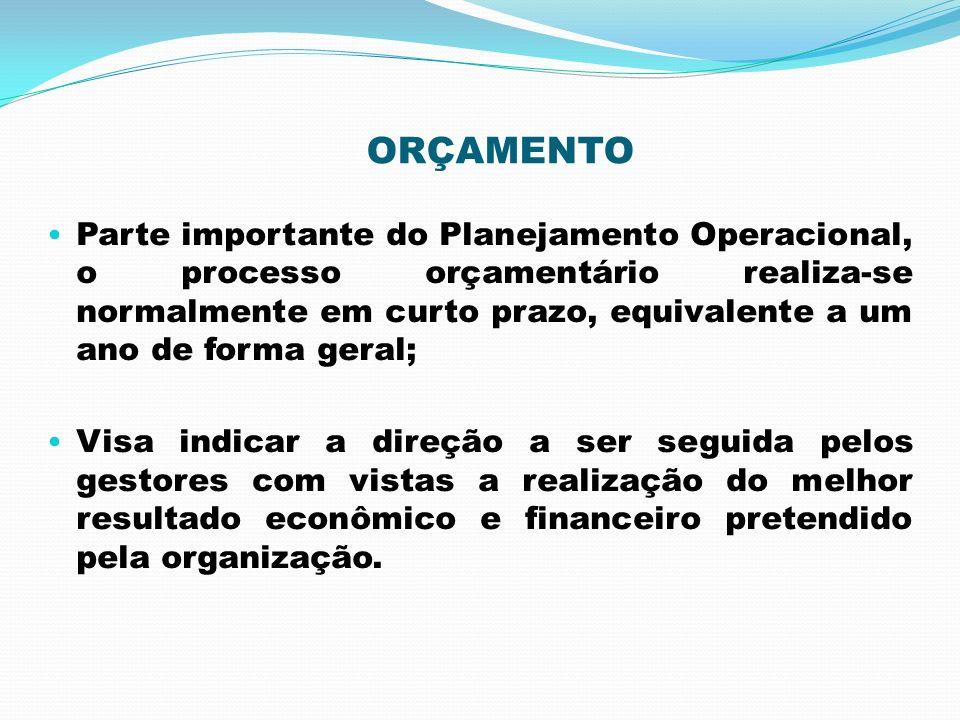 ORÇAMENTO Parte importante do Planejamento Operacional, o processo orçamentário realiza-se normalmente em curto prazo, equivalente a um ano de forma g