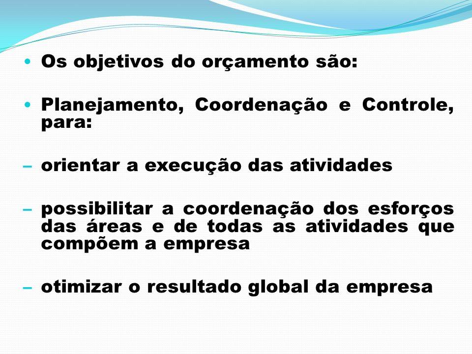 Os objetivos do orçamento são: Planejamento, Coordenação e Controle, para: – orientar a execução das atividades – possibilitar a coordenação dos esfor