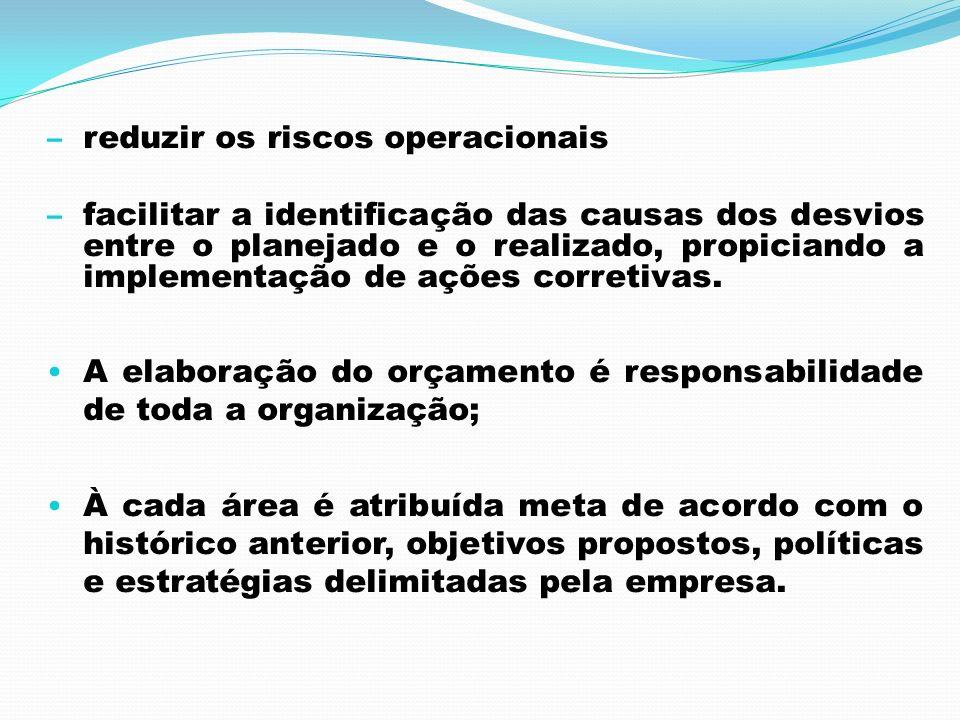– reduzir os riscos operacionais – facilitar a identificação das causas dos desvios entre o planejado e o realizado, propiciando a implementação de aç