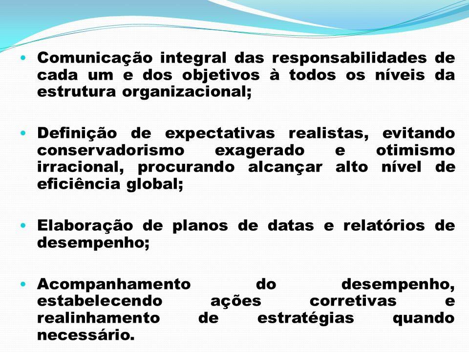 Comunicação integral das responsabilidades de cada um e dos objetivos à todos os níveis da estrutura organizacional; Definição de expectativas realist