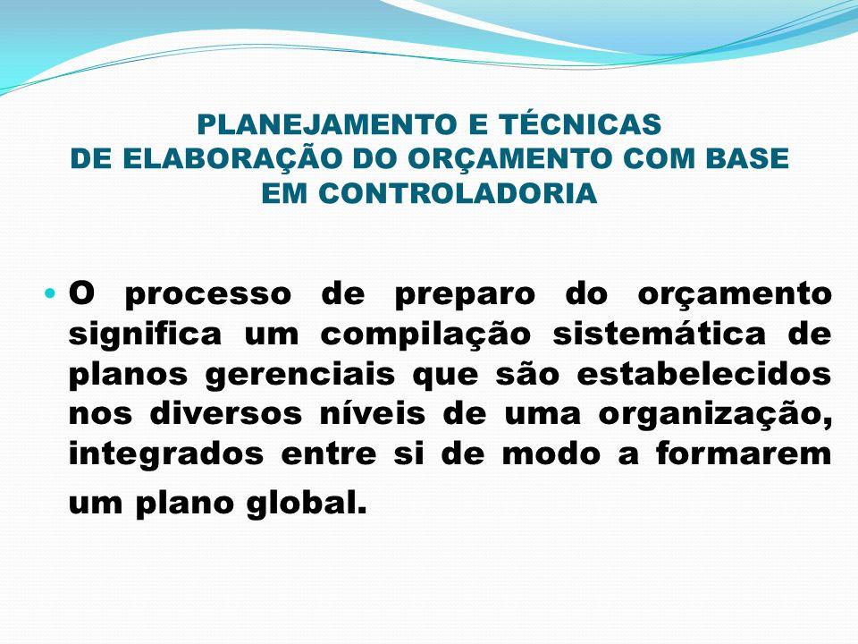 PLANEJAMENTO E TÉCNICAS DE ELABORAÇÃO DO ORÇAMENTO COM BASE EM CONTROLADORIA O processo de preparo do orçamento significa um compilação sistemática de