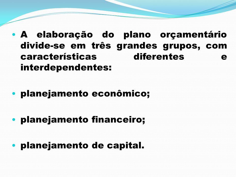 A elaboração do plano orçamentário divide-se em três grandes grupos, com características diferentes e interdependentes: planejamento econômico; planej