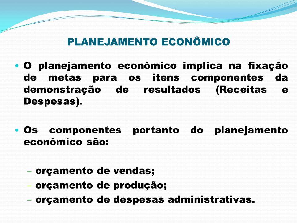 PLANEJAMENTO ECONÔMICO O planejamento econômico implica na fixação de metas para os itens componentes da demonstração de resultados (Receitas e Despes