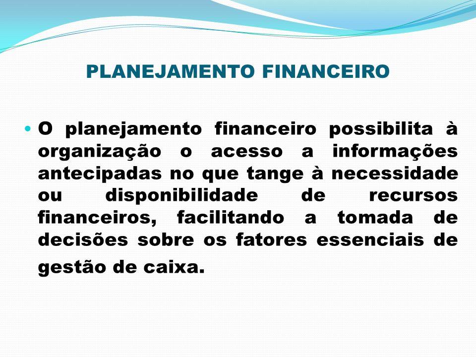 PLANEJAMENTO FINANCEIRO O planejamento financeiro possibilita à organização o acesso a informações antecipadas no que tange à necessidade ou disponibi