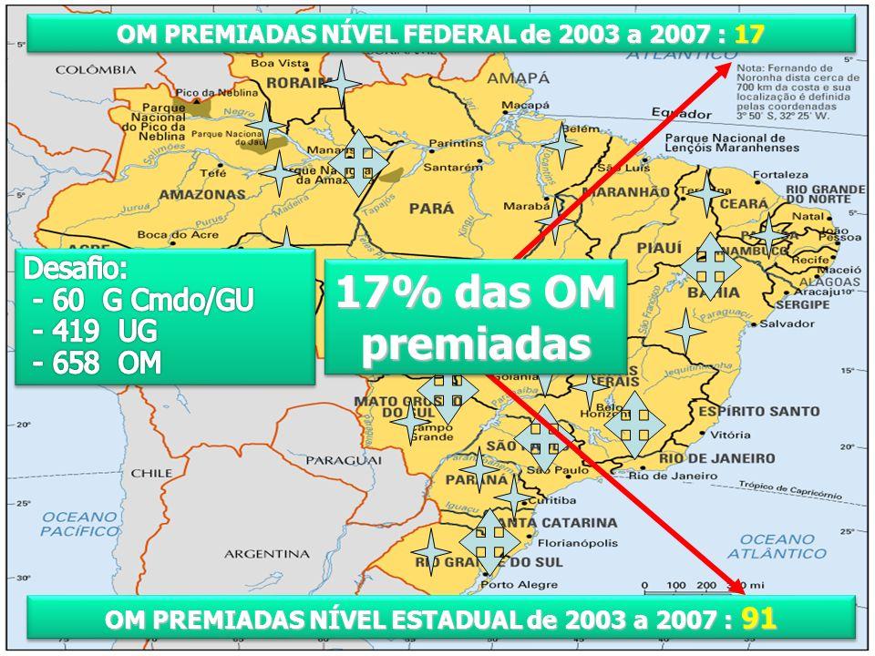 SE-EB / Auto-avaliação 2007 - Em 2003, o Comando do Exército expediu uma orientação para a auto-avaliação de 2004 onde se considerava como meta mínima atingir 180 pontos de um total de 500 pontos (programa GESPÚBLICA do Governo Federal).