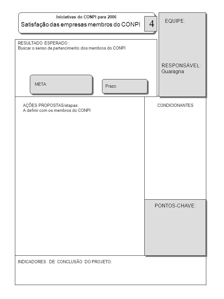 AÇÕES PROPOSTAS/etapas: A definir com os membros do CONPI RESULTADO ESPERADO : Buscar o senso de pertencimento dos membros do CONPI INDICADORES DE CON