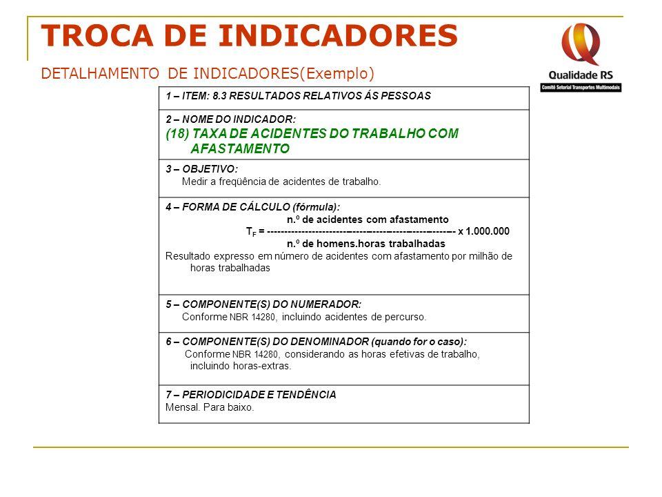 TROCA DE INDICADORES DETALHAMENTO DE INDICADORES(Exemplo) 1 – ITEM: 8.3 RESULTADOS RELATIVOS ÁS PESSOAS 2 – NOME DO INDICADOR: (18) TAXA DE ACIDENTES