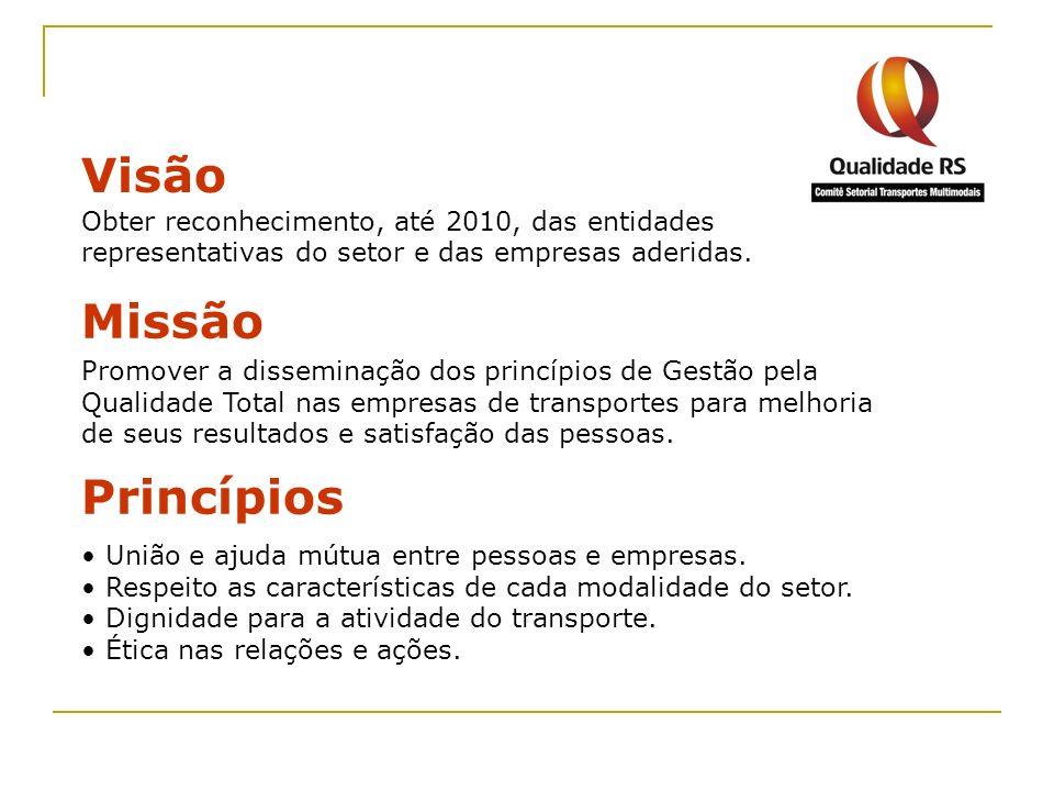 Obter reconhecimento, até 2010, das entidades representativas do setor e das empresas aderidas. Visão Promover a disseminação dos princípios de Gestão