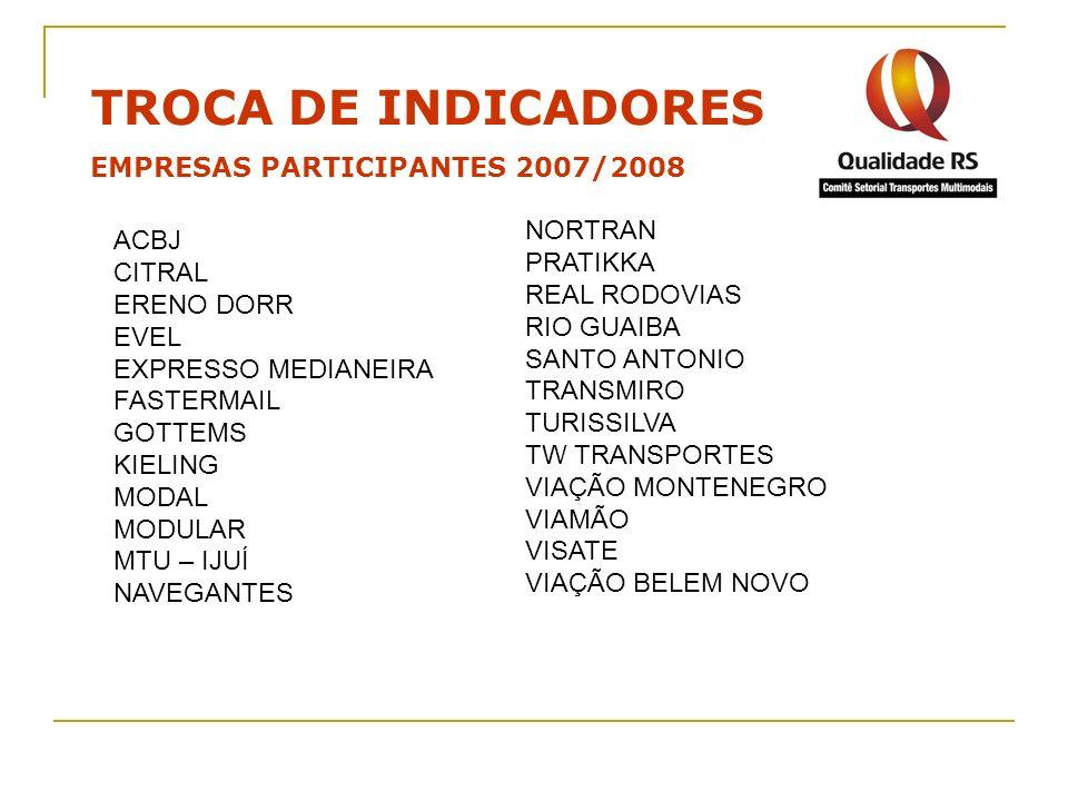 TROCA DE INDICADORES EMPRESAS PARTICIPANTES 2007/2008 ACBJ CITRAL ERENO DORR EVEL EXPRESSO MEDIANEIRA FASTERMAIL GOTTEMS KIELING MODAL MODULAR MTU – I