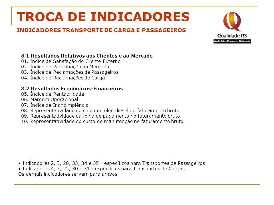 TROCA DE INDICADORES INDICADORES TRANSPORTE DE CARGA E PASSAGEIROS 8.1 Resultados Relativos aos Clientes e ao Mercado 01. Índice de Satisfação do Clie