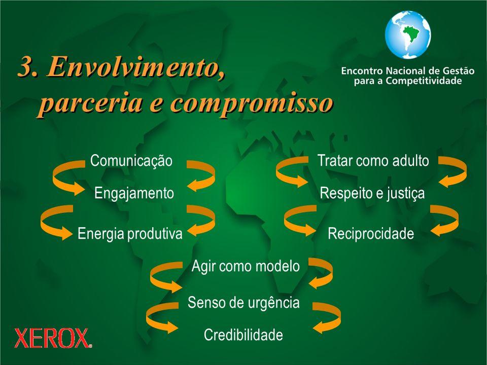 3. Envolvimento, parceria e compromisso 3. Envolvimento, parceria e compromisso Comunicação Engajamento Tratar como adulto Respeito e justiça Agir com