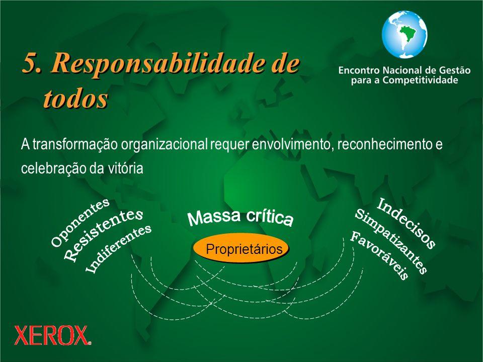 A transformação organizacional requer envolvimento, reconhecimento e celebração da vitória 5. Responsabilidade de todos 5. Responsabilidade de todos P