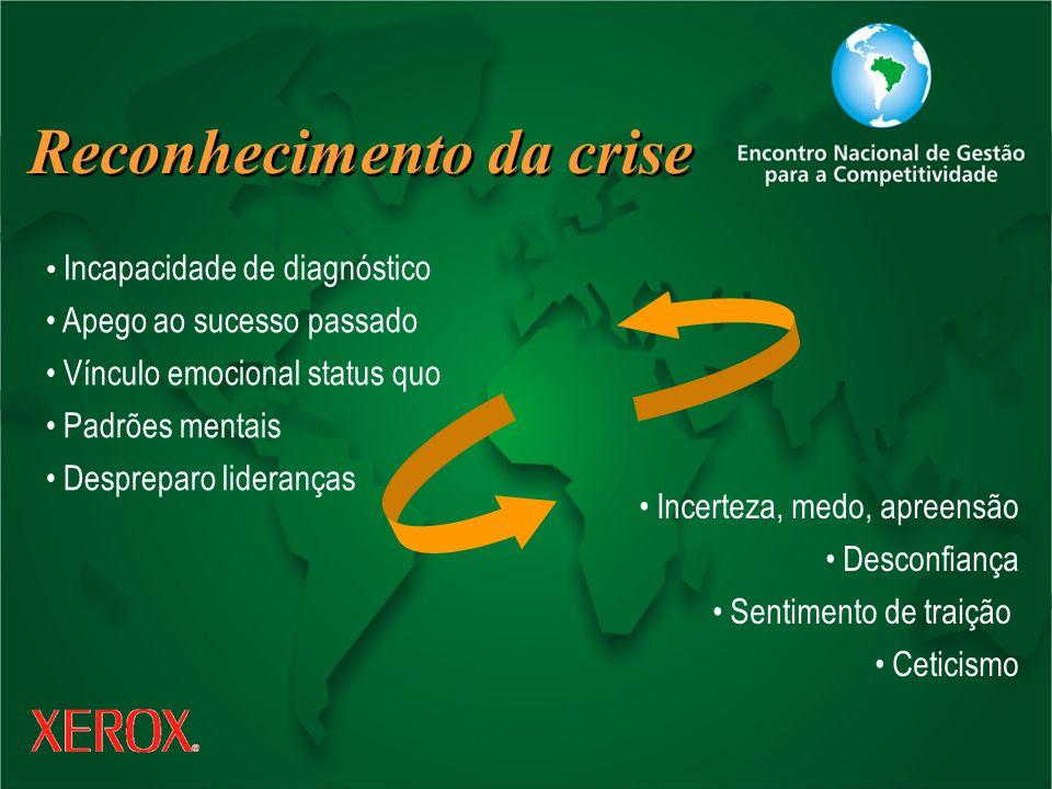 Transformação 1.Dimensão humana 2. Liderança 3. Envolvimento, parceria e compromisso 4.