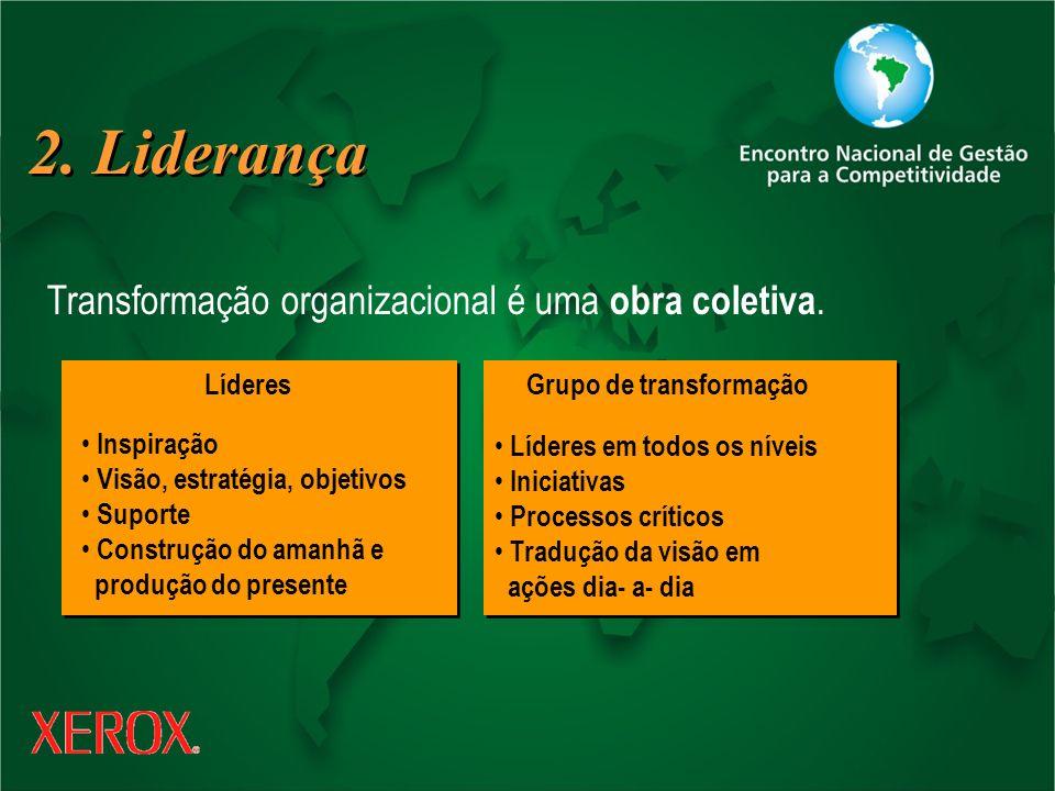 Transformação organizacional é uma obra coletiva. Inspiração Visão, estratégia, objetivos Suporte Construção do amanhã e produção do presente Líderes