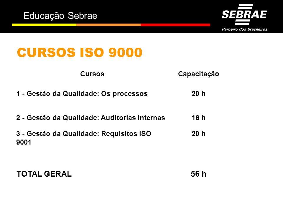 Educação Sebrae CURSOS ISO 9000 56 hTOTAL GERAL 20 h3 - Gestão da Qualidade: Requisitos ISO 9001 16 h2 - Gestão da Qualidade: Auditorias Internas 20 h