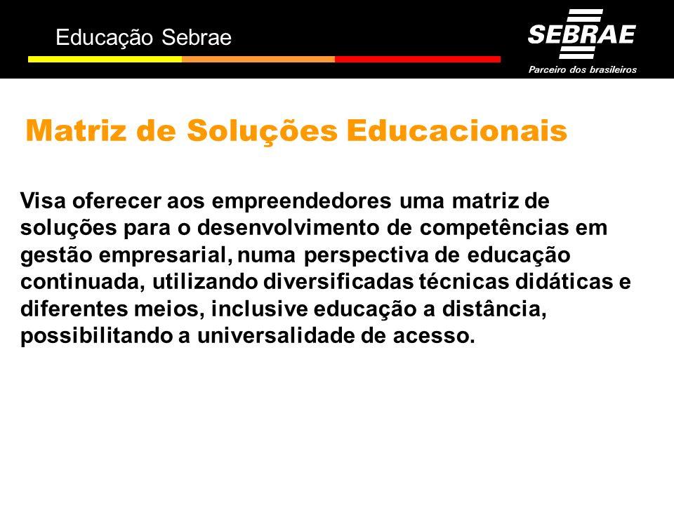 Educação Sebrae Matriz de Soluções Educacionais Visa oferecer aos empreendedores uma matriz de soluções para o desenvolvimento de competências em gest