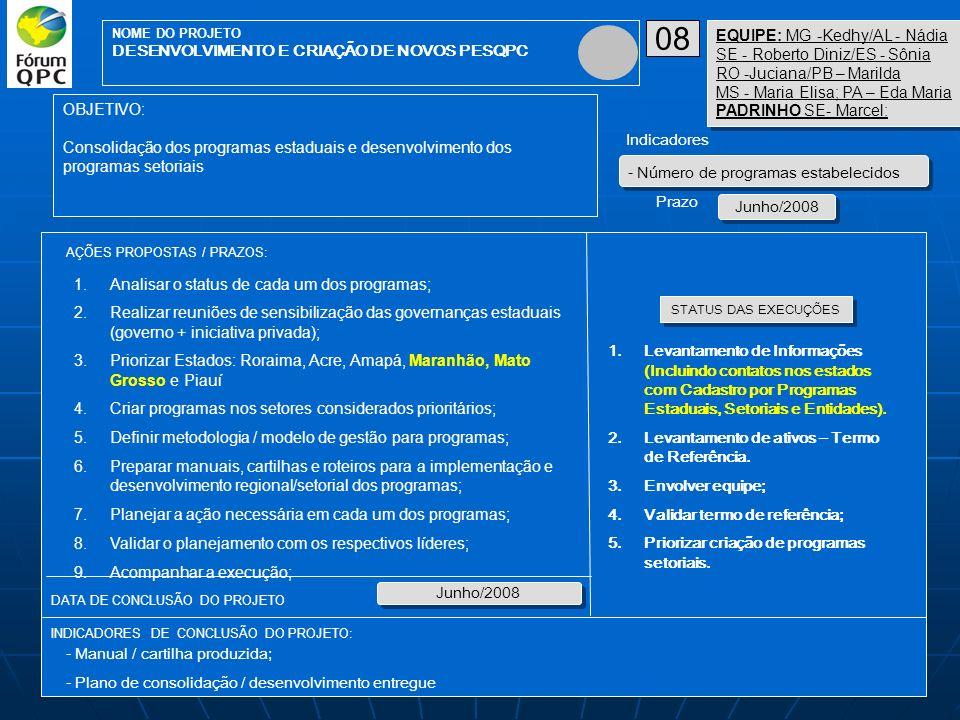 AÇÕES PROPOSTAS / PRAZOS: OBJETIVO: Consolidação dos programas estaduais e desenvolvimento dos programas setoriais INDICADORES DE CONCLUSÃO DO PROJETO