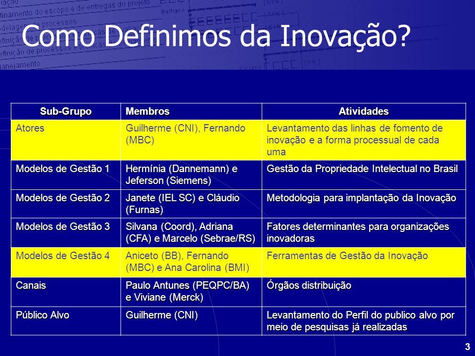 3 Sub-GrupoMembrosAtividades AtoresGuilherme (CNI), Fernando (MBC) Levantamento das linhas de fomento de inovação e a forma processual de cada uma Mod