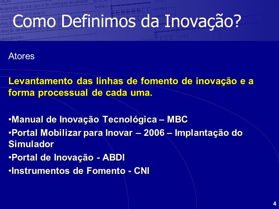 4 Como Definimos da Inovação? Atores Levantamento das linhas de fomento de inovação e a forma processual de cada uma. Manual de Inovação Tecnológica –
