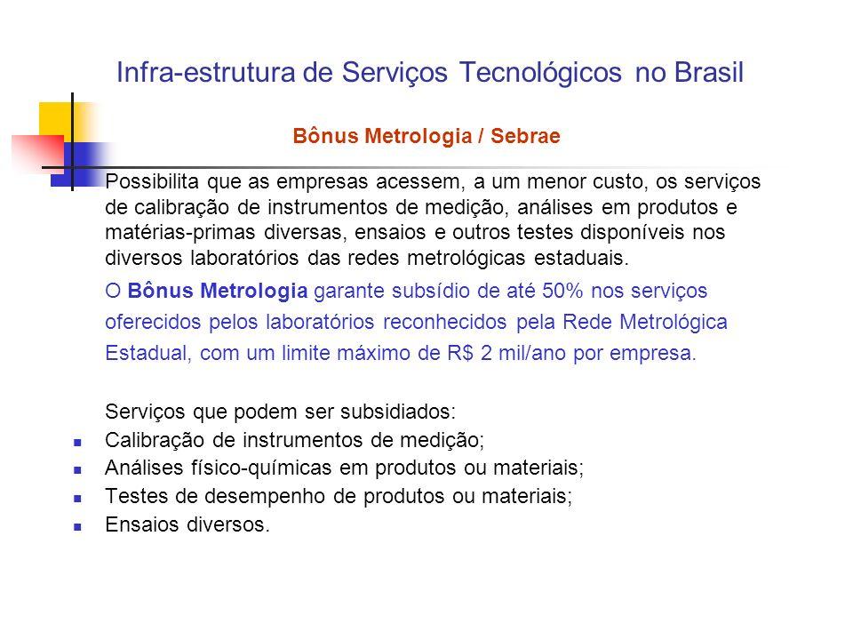 Infra-estrutura de Serviços Tecnológicos no Brasil Bônus Metrologia / Sebrae Possibilita que as empresas acessem, a um menor custo, os serviços de cal