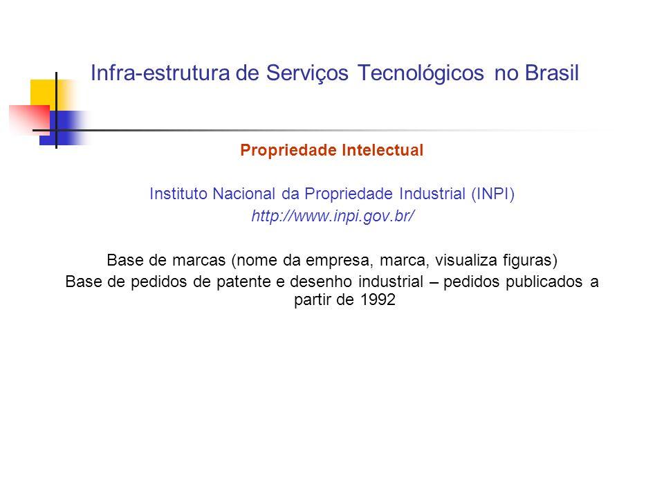 Infra-estrutura de Serviços Tecnológicos no Brasil Propriedade Intelectual Instituto Nacional da Propriedade Industrial (INPI) http://www.inpi.gov.br/ Base de marcas (nome da empresa, marca, visualiza figuras) Base de pedidos de patente e desenho industrial – pedidos publicados a partir de 1992