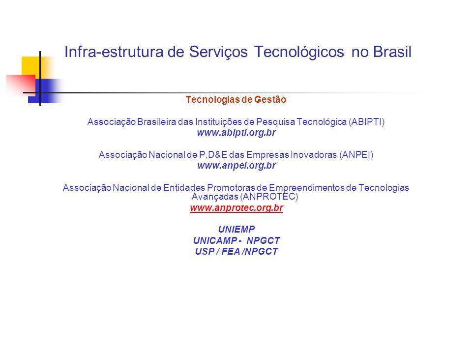 Infra-estrutura de Serviços Tecnológicos no Brasil Tecnologias de Gestão Associação Brasileira das Instituições de Pesquisa Tecnológica (ABIPTI) www.a