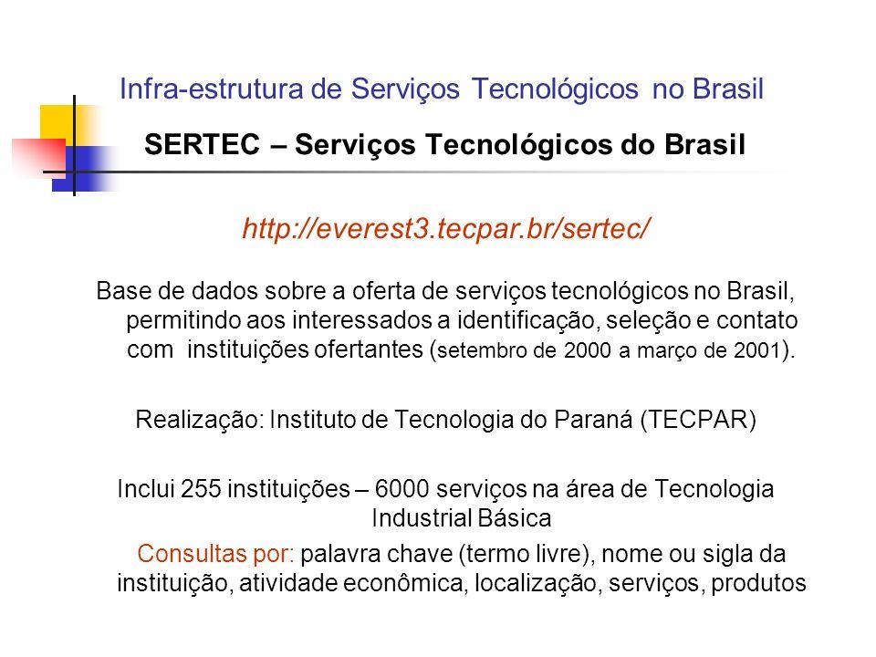 Infra-estrutura de Serviços Tecnológicos no Brasil SERTEC – Serviços Tecnológicos do Brasil http://everest3.tecpar.br/sertec/ Base de dados sobre a oferta de serviços tecnológicos no Brasil, permitindo aos interessados a identificação, seleção e contato com instituições ofertantes ( setembro de 2000 a março de 2001 ).