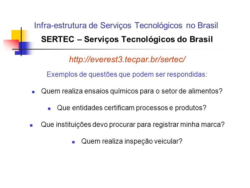 Infra-estrutura de Serviços Tecnológicos no Brasil SERTEC – Serviços Tecnológicos do Brasil http://everest3.tecpar.br/sertec/ Exemplos de questões que podem ser respondidas: Quem realiza ensaios químicos para o setor de alimentos.