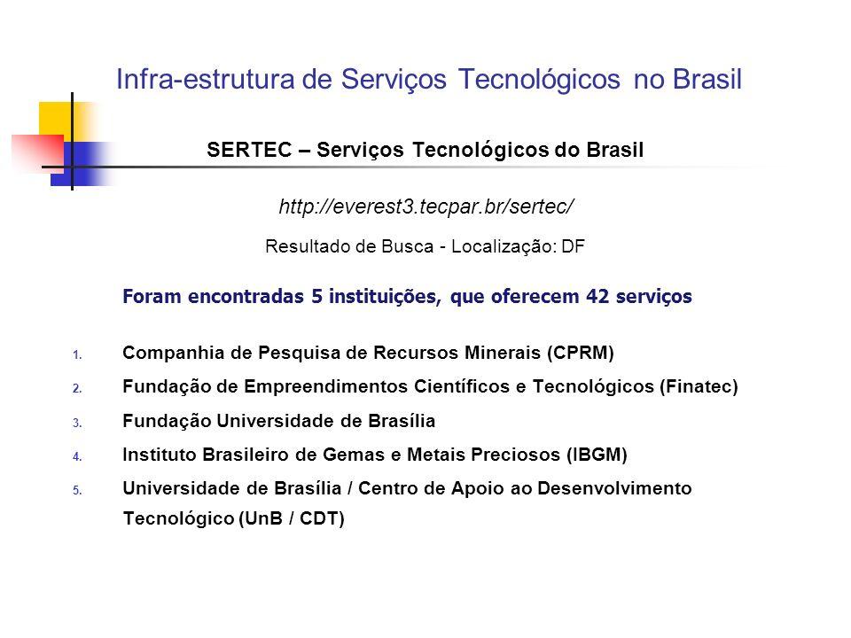 Infra-estrutura de Serviços Tecnológicos no Brasil SERTEC – Serviços Tecnológicos do Brasil http://everest3.tecpar.br/sertec/ Resultado de Busca - Loc
