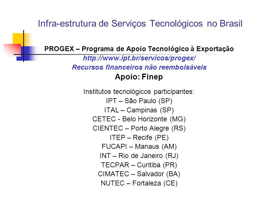 Infra-estrutura de Serviços Tecnológicos no Brasil PROGEX – Programa de Apoio Tecnológico à Exportação http://www.ipt.br/servicos/progex/ Recursos financeiros não reembolsáveis Apoio: Finep Institutos tecnológicos participantes: IPT – São Paulo (SP) ITAL – Campinas (SP) CETEC - Belo Horizonte (MG) CIENTEC – Porto Alegre (RS) ITEP – Recife (PE) FUCAPI – Manaus (AM) INT – Rio de Janeiro (RJ) TECPAR – Curitiba (PR) CIMATEC – Salvador (BA) NUTEC – Fortaleza (CE)