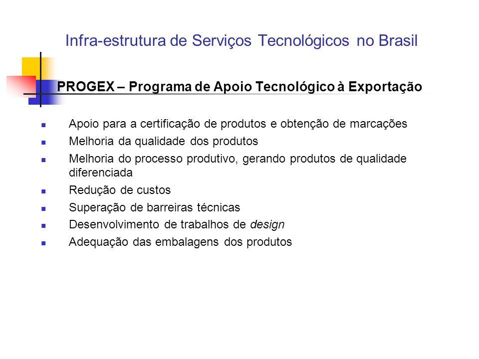 Infra-estrutura de Serviços Tecnológicos no Brasil PROGEX – Programa de Apoio Tecnológico à Exportação Apoio para a certificação de produtos e obtenção de marcações Melhoria da qualidade dos produtos Melhoria do processo produtivo, gerando produtos de qualidade diferenciada Redução de custos Superação de barreiras técnicas Desenvolvimento de trabalhos de design Adequação das embalagens dos produtos