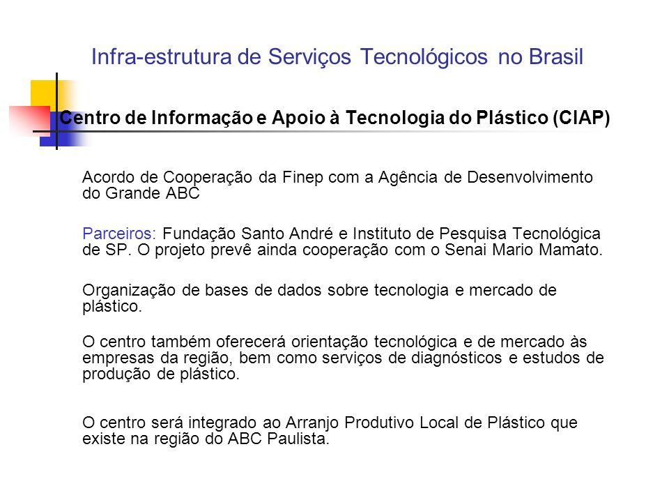 Infra-estrutura de Serviços Tecnológicos no Brasil Centro de Informação e Apoio à Tecnologia do Plástico (CIAP) Acordo de Cooperação da Finep com a Agência de Desenvolvimento do Grande ABC Parceiros: Fundação Santo André e Instituto de Pesquisa Tecnológica de SP.