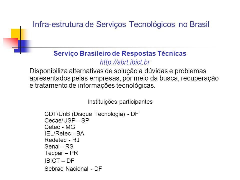 Infra-estrutura de Serviços Tecnológicos no Brasil Serviço Brasileiro de Respostas Técnicas http://sbrt.ibict.br Disponibiliza alternativas de solução a dúvidas e problemas apresentados pelas empresas, por meio da busca, recuperação e tratamento de informações tecnológicas.