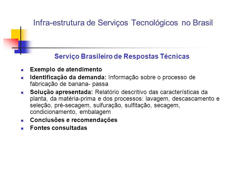 Infra-estrutura de Serviços Tecnológicos no Brasil Serviço Brasileiro de Respostas Técnicas Exemplo de atendimento Identificação da demanda: Informaçã