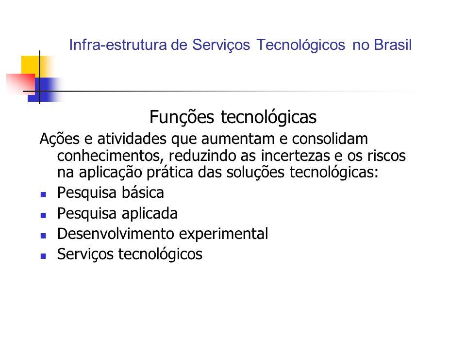 Infra-estrutura de Serviços Tecnológicos no Brasil Funções tecnológicas Ações e atividades que aumentam e consolidam conhecimentos, reduzindo as incertezas e os riscos na aplicação prática das soluções tecnológicas: Pesquisa básica Pesquisa aplicada Desenvolvimento experimental Serviços tecnológicos