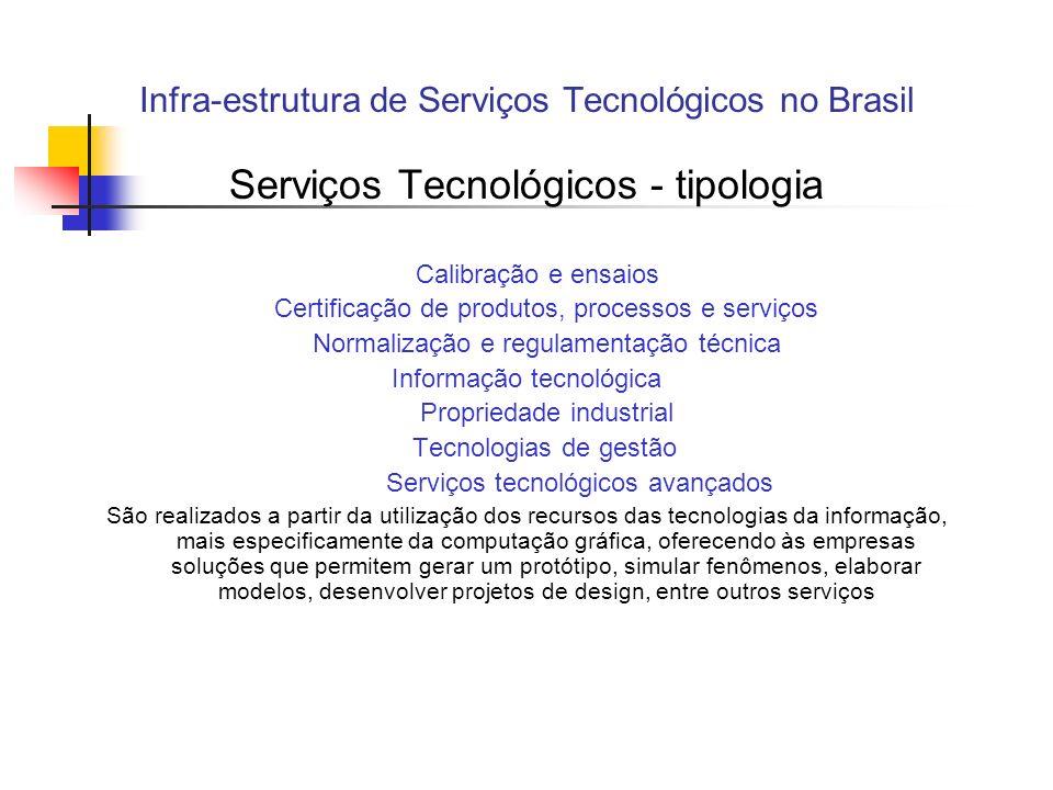 Infra-estrutura de Serviços Tecnológicos no Brasil Serviços Tecnológicos -tipologia Serviços diretamente correlacionados com as chamadas Barreiras Técnicas Comerciais Considerando o estipulado pela Organização Mundial de Comércio - OMC, Barreiras Técnicas Comerciais são aquelas derivadas da utilização de normas ou regulamentos técnicos não-transparentes ou não-embasados em normas internacionais aceitas ou, ainda, decorrentes da adoção de procedimentos de avaliação da conformidade não-transparente e/ou demasiadamente dispendiosos, bem como de inspeções excessivamentes rigorosas.normasregulamentos técnicosavaliação da conformidade