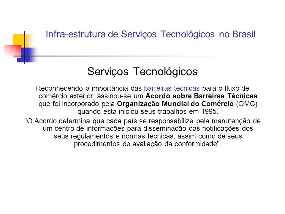 Infra-estrutura de Serviços Tecnológicos no Brasil Metrologia Instituto Nacional de Metrologia, Normalização e Qualidade Industrial (INMETRO) http://www.inmetro.gov.br/ No Brasil, o INMETRO exerce o papel de Ponto Focal de Barreiras Técnicas às Exportações.