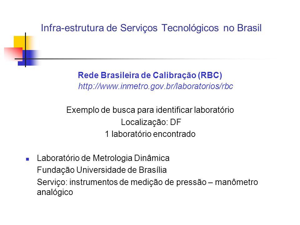 Infra-estrutura de Serviços Tecnológicos no Brasil Rede Brasileira de Calibração (RBC) http://www.inmetro.gov.br/laboratorios/rbc Exemplo de busca par