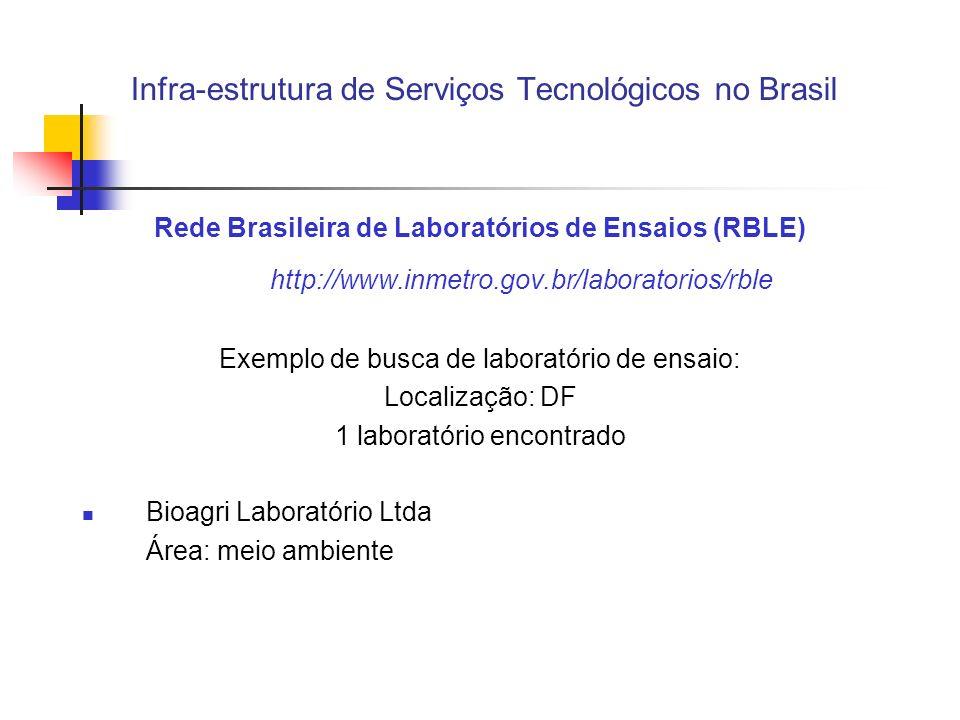 Infra-estrutura de Serviços Tecnológicos no Brasil Rede Brasileira de Laboratórios de Ensaios (RBLE) http://www.inmetro.gov.br/laboratorios/rble Exemplo de busca de laboratório de ensaio: Localização: DF 1 laboratório encontrado Bioagri Laboratório Ltda Área: meio ambiente