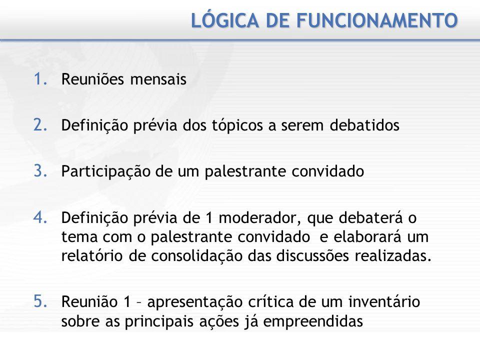 LÓGICA DE FUNCIONAMENTO 1. Reuniões mensais 2. Definição prévia dos tópicos a serem debatidos 3. Participação de um palestrante convidado 4. Definição