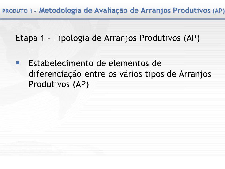 PRODUTO 1 – Metodologia de Avaliação de Arranjos Produtivos (AP) Etapa 1 – Tipologia de Arranjos Produtivos (AP) Estabelecimento de elementos de difer