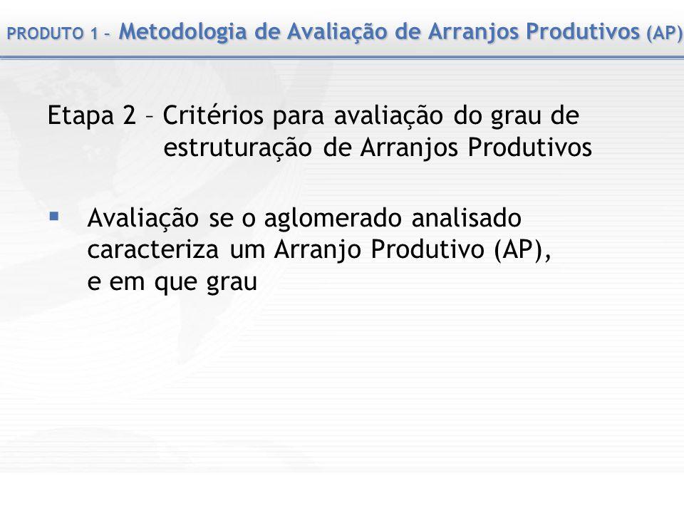 PRODUTO 1 – Metodologia de Avaliação de Arranjos Produtivos (AP) Etapa 2 – Critérios para avaliação do grau de estruturação de Arranjos Produtivos Ava