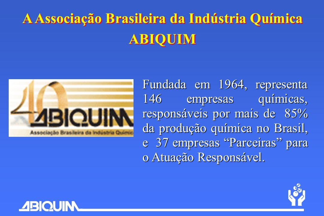 A Associação Brasileira da Indústria Química ABIQUIM Fundada em 1964, representa 146 empresas químicas, responsáveis por mais de 85% da produção quími