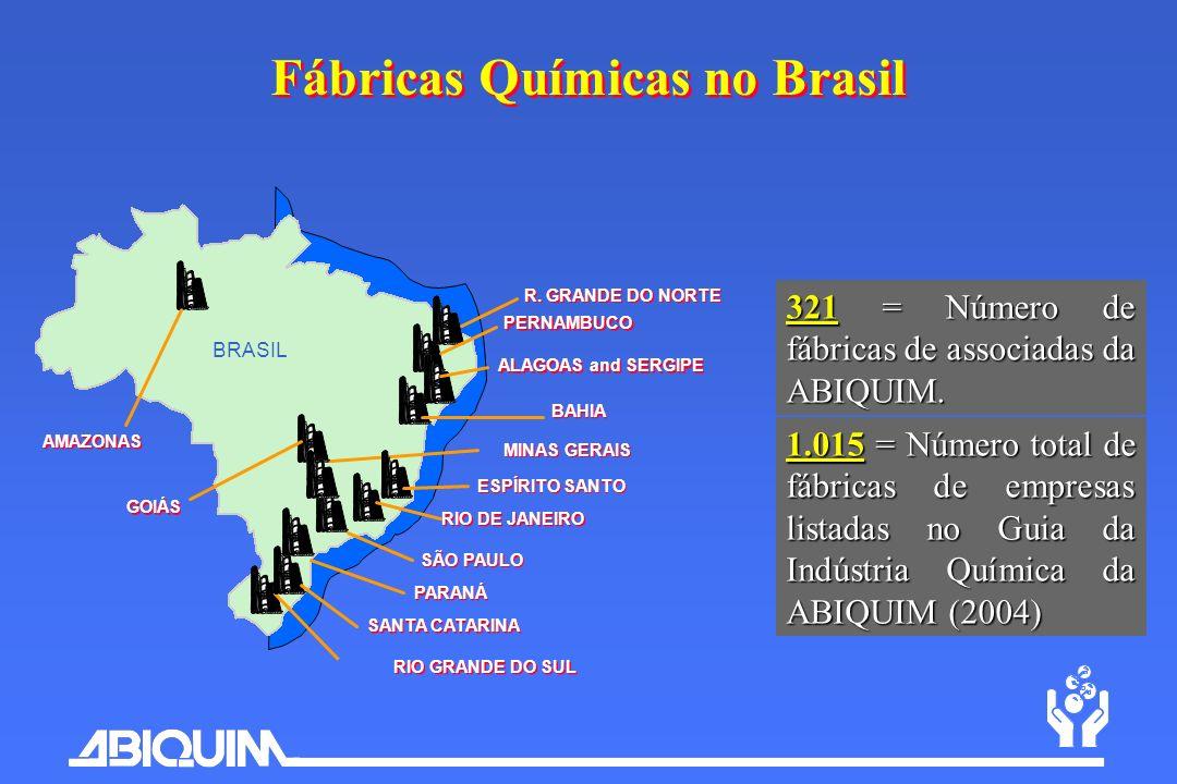 BAHIA RIO DE JANEIRO SÃO PAULO RIO GRANDE DO SUL BRASIL ALAGOAS and SERGIPE 321 = Número de fábricas de associadas da ABIQUIM. MINAS GERAIS AMAZONAS E
