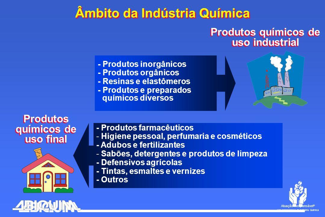 Âmbito da Indústria Química Atuação Responsável ® Um compromisso da Indústria Química Produtos químicos de uso final - Produtos farmacêuticos - Higien