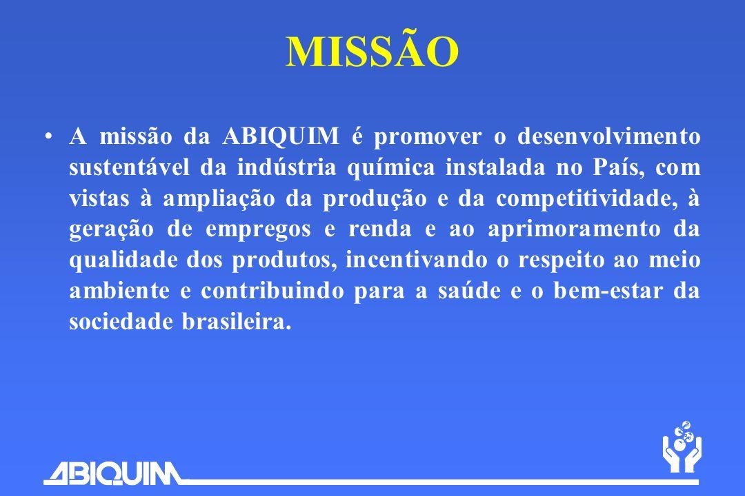 MISSÃO A missão da ABIQUIM é promover o desenvolvimento sustentável da indústria química instalada no País, com vistas à ampliação da produção e da co