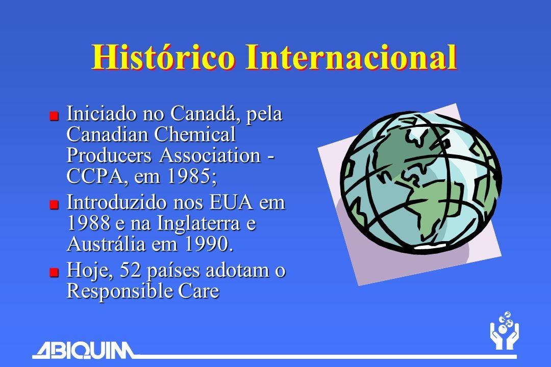 Histórico Internacional Iniciado no Canadá, pela Canadian Chemical Producers Association - CCPA, em 1985; Introduzido nos EUA em 1988 e na Inglaterra